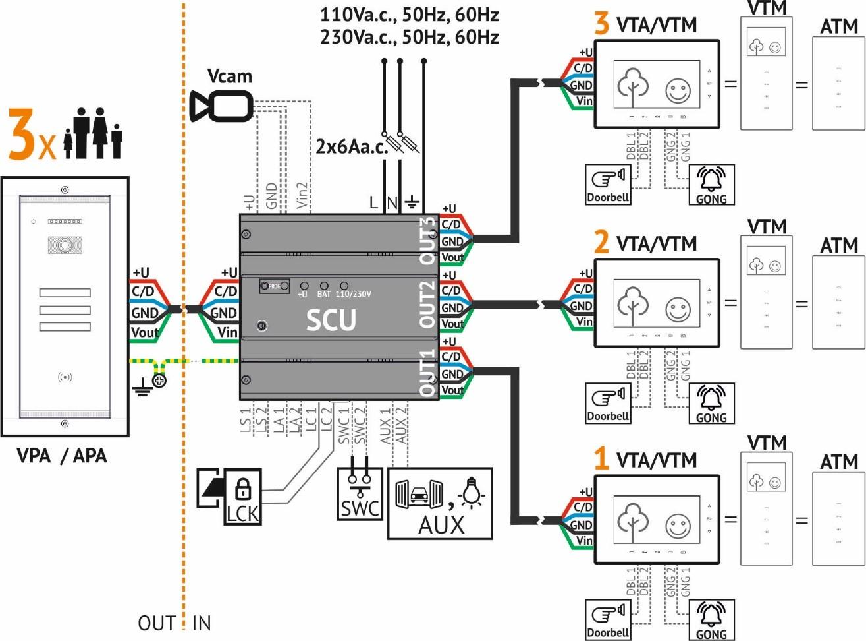bellcome  sistema de video portero para 3 familias  u2013 cpv micro